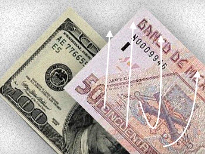 Peso Con Inicio Positivo Fe A Dólar Rompe Racha